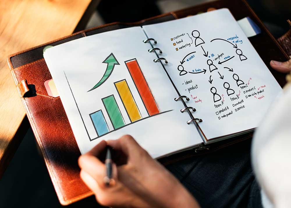 بهترین استراتژی های بازاریابی آنلاین