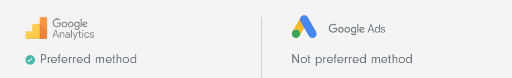 بازاریابی مجدد در گوگل ادز