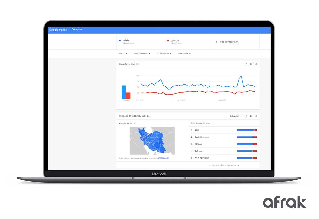 گوگل ترند چیست : با استفاده از گوگل ترندز میتوانید حجم کلمات کلیدی را بررسی و مقایسه کنید