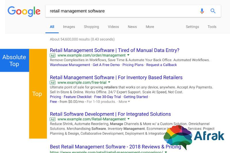 بهینه سازی گوگل ادز با شاخص های جدید در نبود شاخص average position
